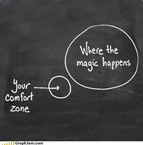 comfort zone,life,magic,venn diagram