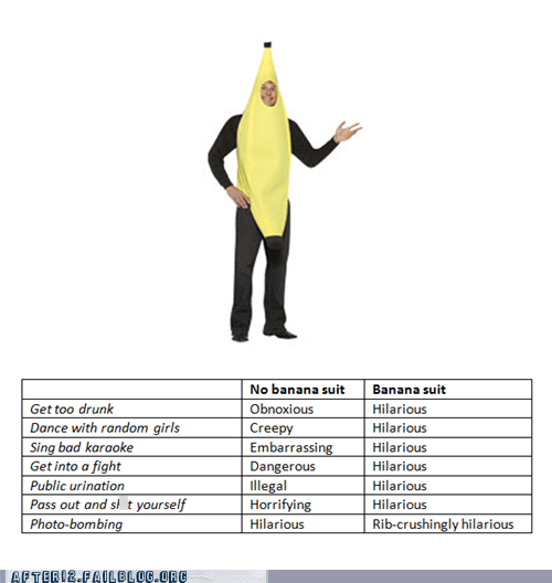 banana banana suit Hall of Fame - 6369309952