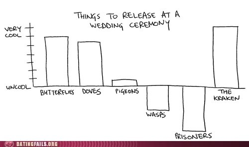 But Wedding Day Prison Breaks Are Just So Romantic!