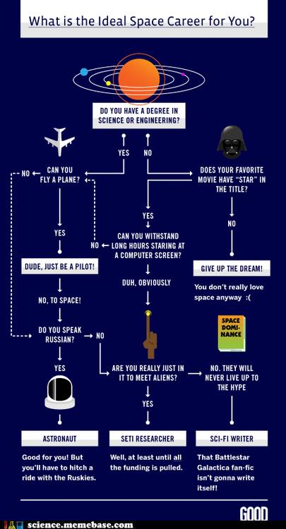darth vader,plane,science,space