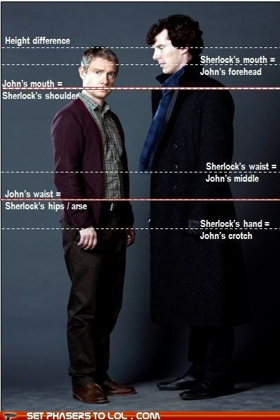 benedict cumberbatch gay john watson Martin Freeman Sherlock sherlock bbc shipping slash fiction - 6372826624