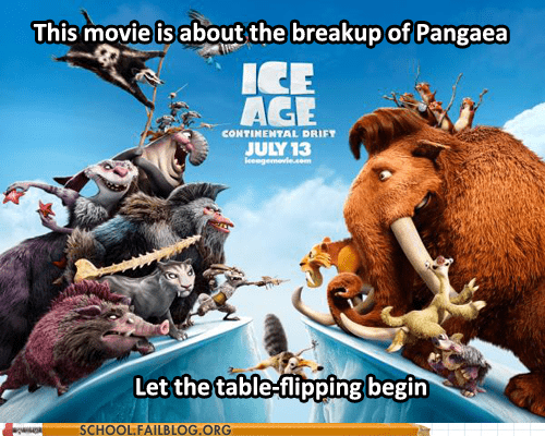 Continental Drift,ice age,kids movies,pangaea