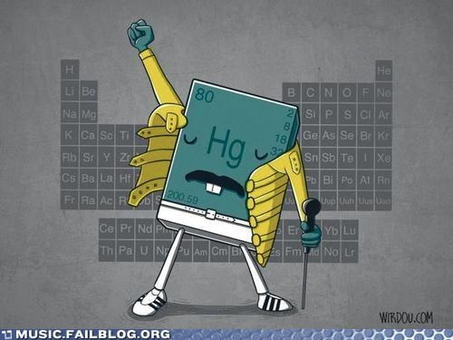 Chemistry,freddie mercury,pun,queen,science