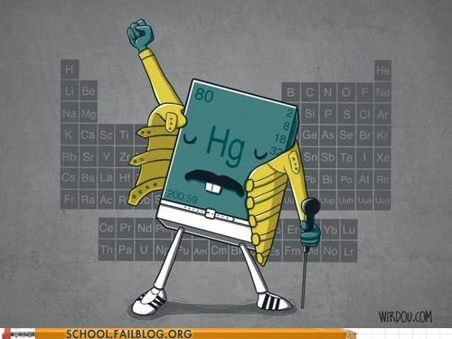 Chemistry elements freddy mercury mercury Music periodic table of element periodic table of elements - 6375559424