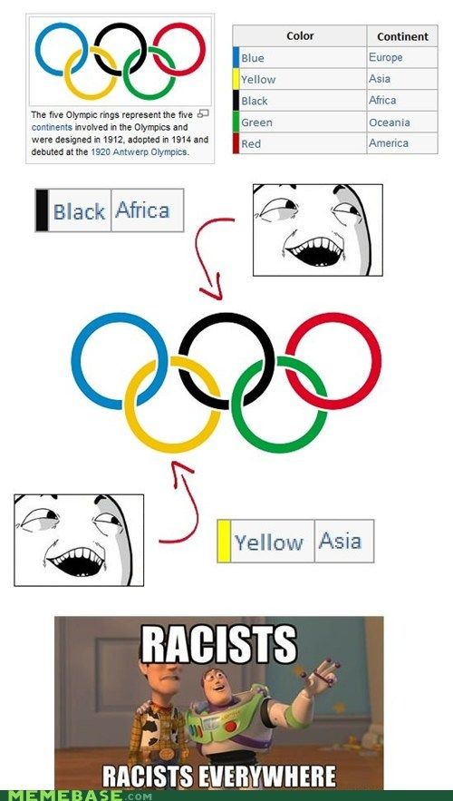 asia,everywhere,Memes,olympics,racism,racists