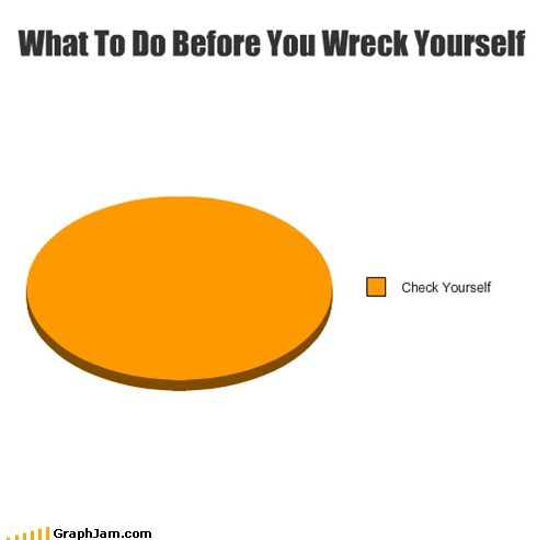 best of week,check yourself,Pie Chart,what to do,wreck