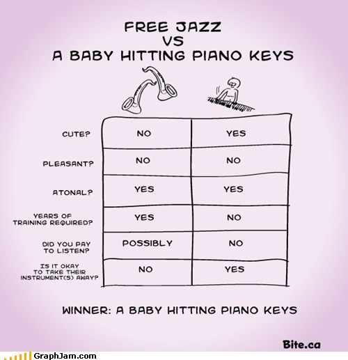 Free Jazz VS A Baby Hitting Piano Keys