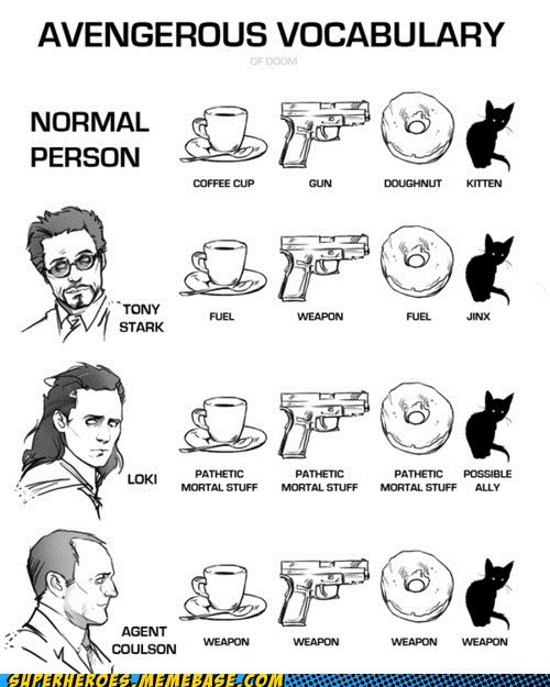 Coffee is a weapon.