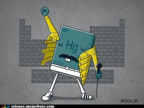 Chemistry,elements,freddy,mercury,queen