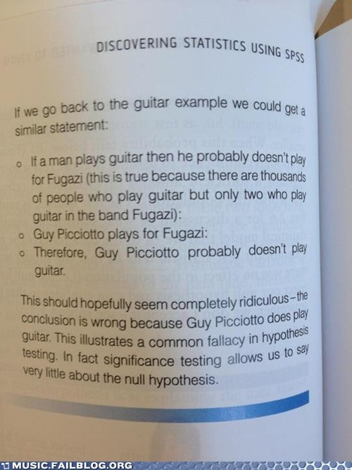 Fugazi logic punk school textbook - 6388982784
