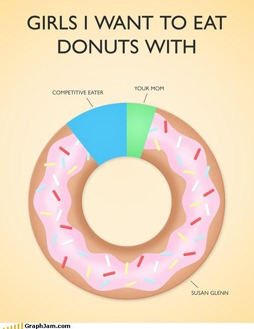 Susan Glenn_July Infographic Posts/Donut.jpg