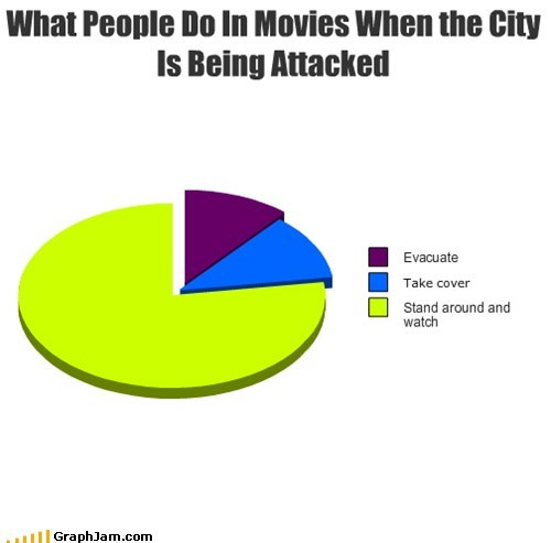 What People Do In Movies When the City Is Being Attacked