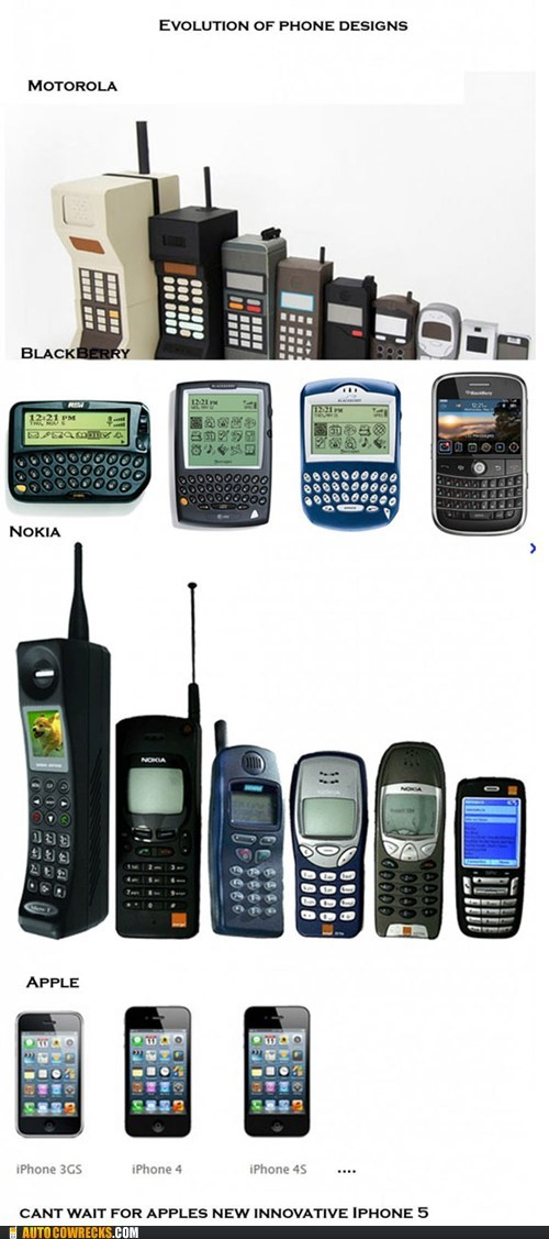 apple,blackberry,evolution of the phone,motorola,nokia