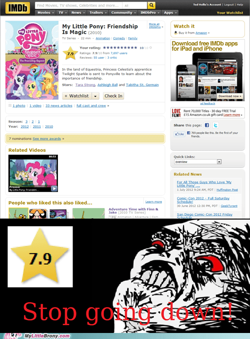 haters,imdb,my little pony,the internets