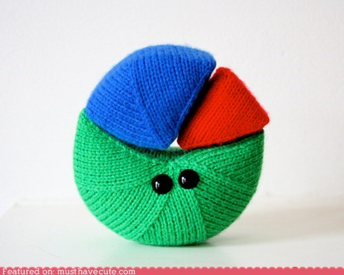 3d face Knitted Pie Chart yarn
