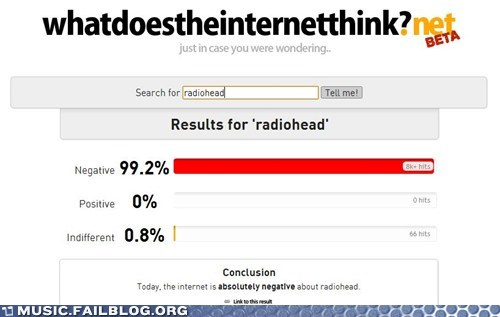 negative,radiohead,what does the internet th,what does the internet think