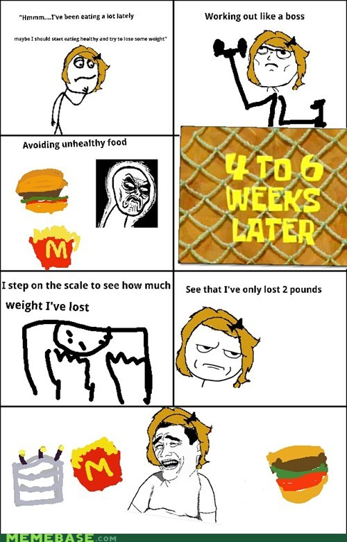Losing weight rage