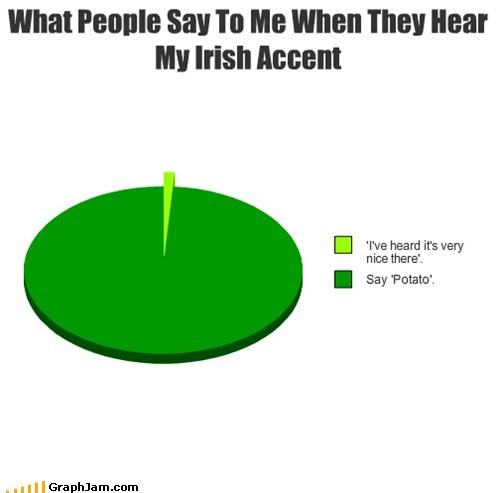 accents irish Pie Chart potato what people say when