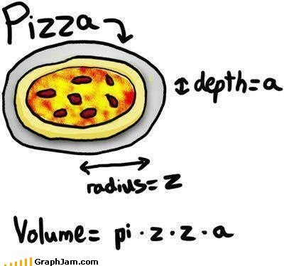 best of week equation equations math pi pizza pie puns