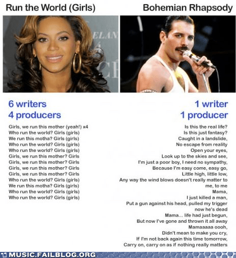 beyoncé,bohemian rhapsody,freddie mercury,g rated,lyrics,Music FAILS,queen