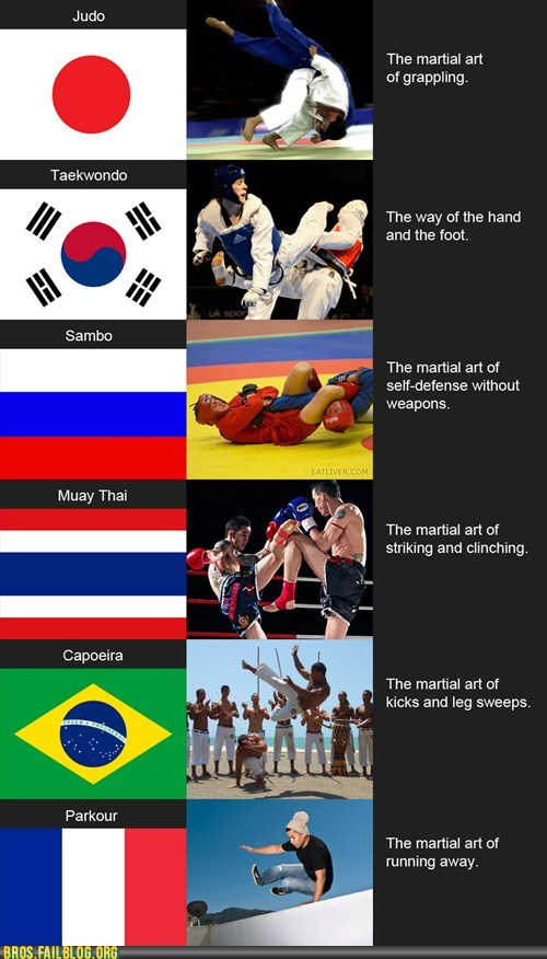 fighting,france,martial arts,parkour,running away
