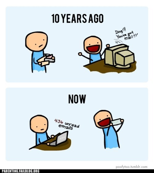 email letter mail postal service Then And Now