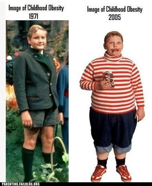Childhood Obesity,chocolate,germans,Willie Wonka