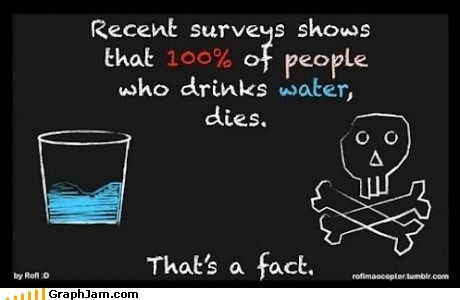 best of week Death h2o true facts water