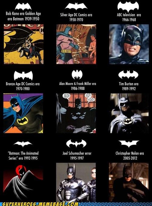batman directors mistakes movies Random Heroics - 6420809984