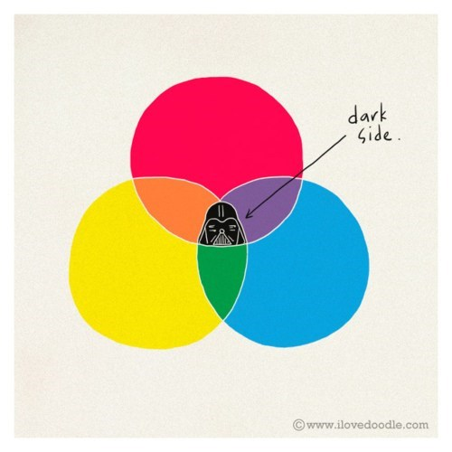 darth vader star wars venn diagram venn diagrams - 6422671872