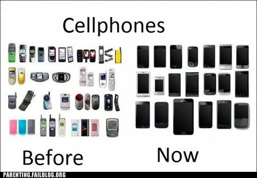 cell phones,old technology,Then And Now