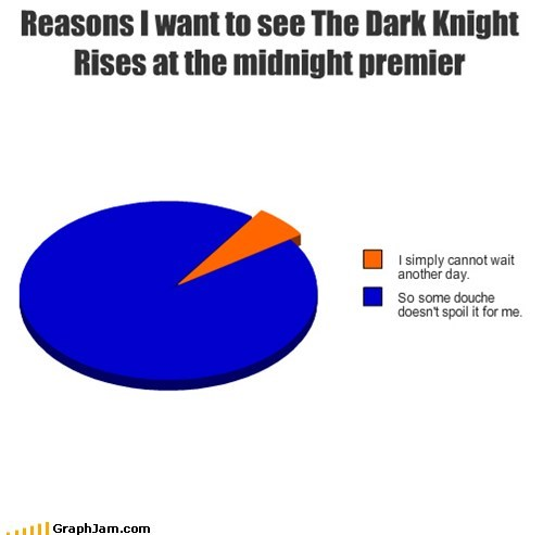 Reasons I want to see The Dark Knight Rises at the midnight premier