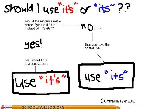class is in session english 101 flow chart - 6437327360