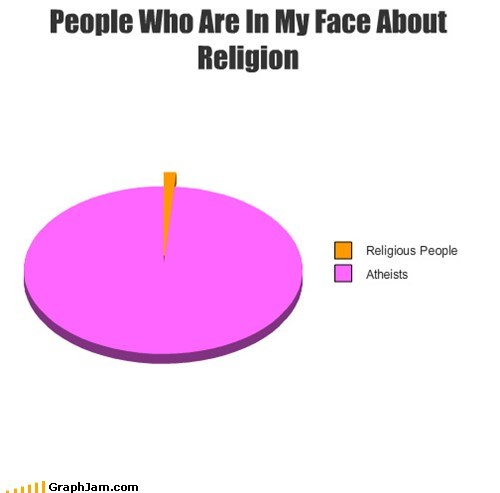 People Who Are In My Face About Religion