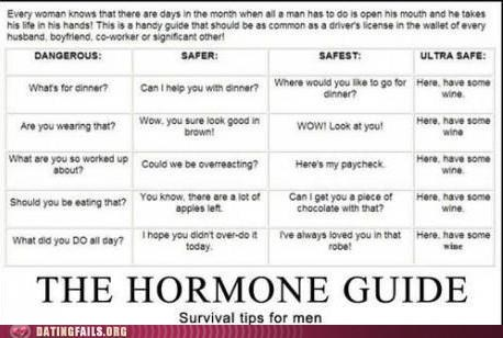 men,men vs women,safe,safer,safest,survival tips,The Hormone Guide,wine,women