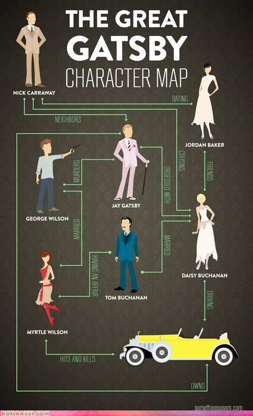 infographic,the great gatsby