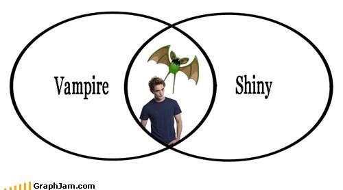 edward cullen shiny vampires venn diagram zubat - 6445753856