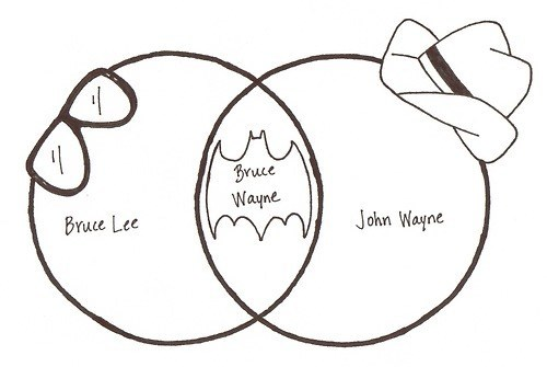 bruce lee bruce wayne john wanye Movie the dark knight rises