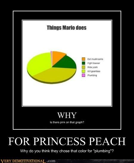 hilarious mario plumbing princess peach video games - 6452982272