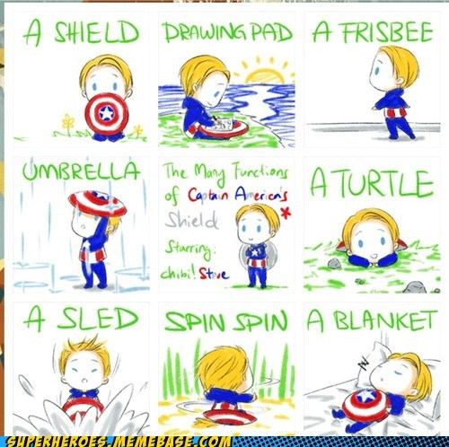 Awesome Art,captain america,shield,spin spin