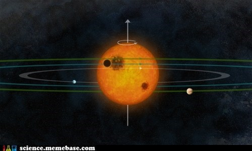 Astronomy,planets,solar system,star