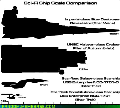 It Came From the It Came From the Interwebz models scifi ships space to scale - 6456158976