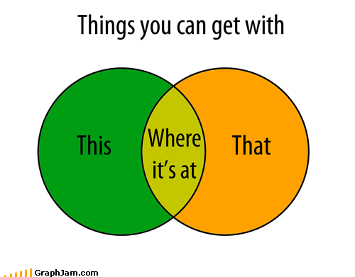 black sheep,Music,song,that,this,venn diagram