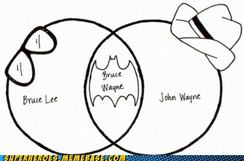 Awesome Art bruce lee bruce wayne john wayne - 6456880896