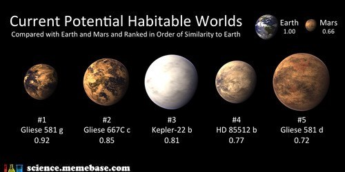 Astronomy habitable move planets worlds - 6456881152