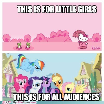 all audiences hello kitty little girls meme my little pony TV - 6458369280