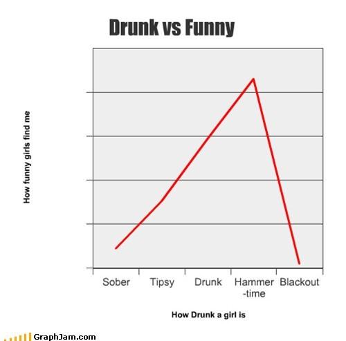 drunk Line Graph - 6458571008