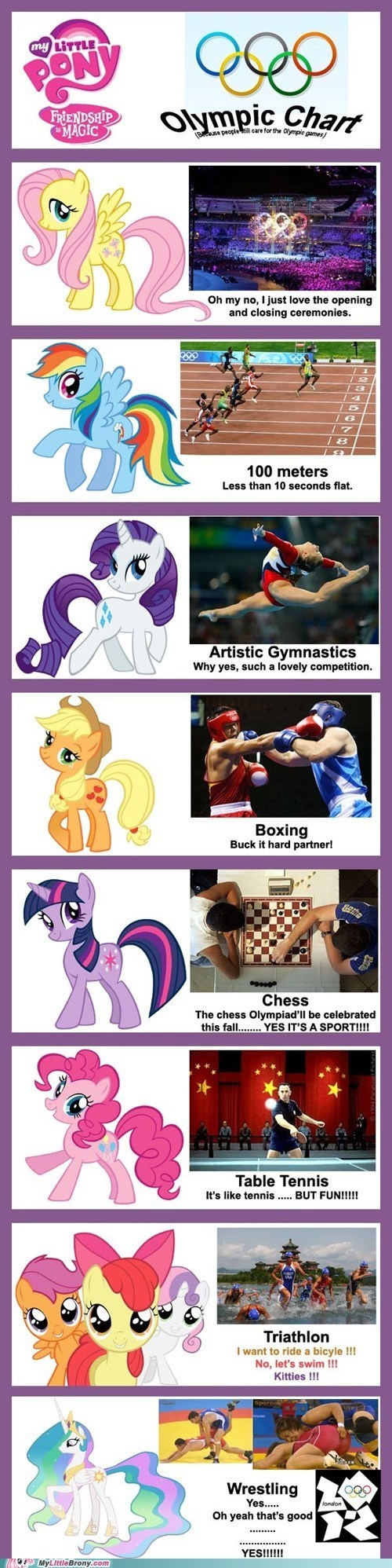 applejack,molestia,my little pony,olympics,ROFLympics,the internets