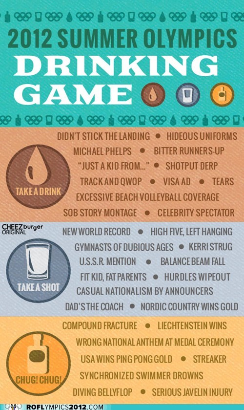 alcohol,drinking,drinking games,olympics,opening ceremonies