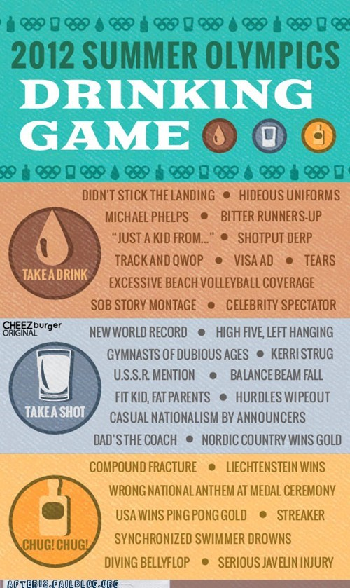 Hall of Fame,London,London 2012,London Olympics,Michael Phelps,olympics,olympics drinking game,ROFLlympics,ROFLympics 2012